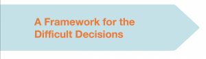 A Framework for the Difficult Decisions